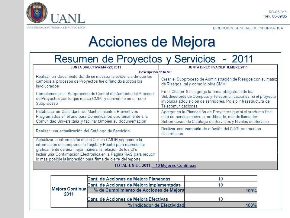 Acciones de Mejora Resumen de Proyectos y Servicios - 2011