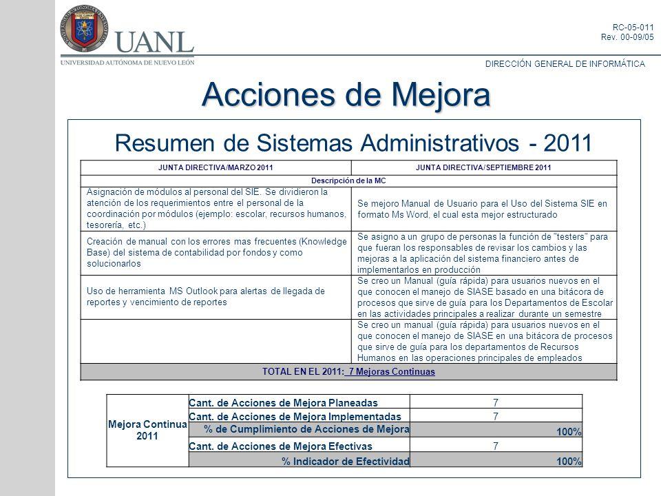 Acciones de Mejora Resumen de Sistemas Administrativos - 2011