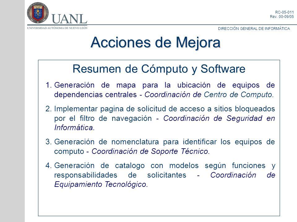 Resumen de Cómputo y Software