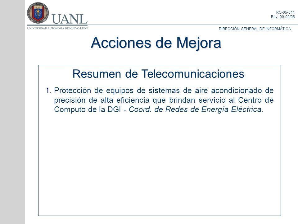 Resumen de Telecomunicaciones