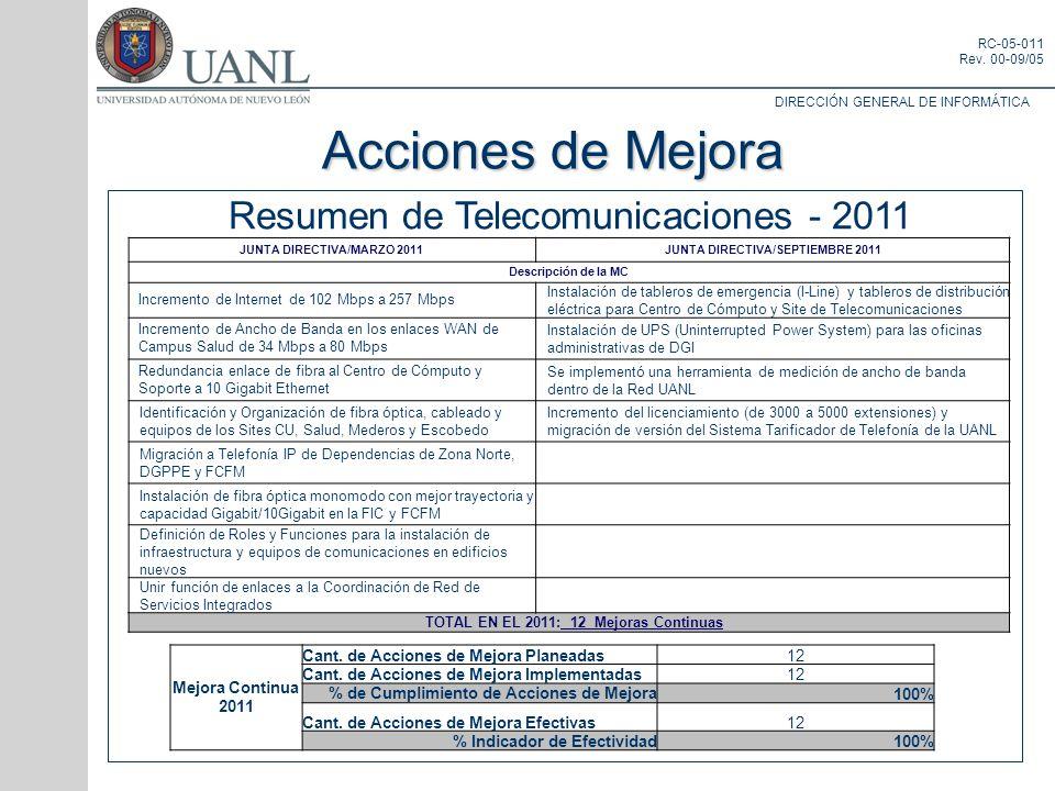 Acciones de Mejora Resumen de Telecomunicaciones - 2011