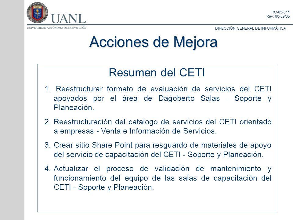 Acciones de Mejora Resumen del CETI