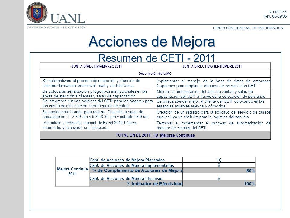 Acciones de Mejora Resumen de CETI - 2011 10 8