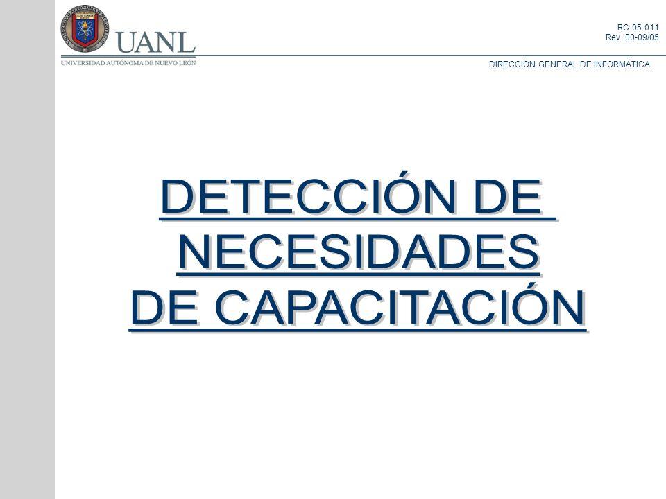 DETECCIÓN DE NECESIDADES DE CAPACITACIÓN