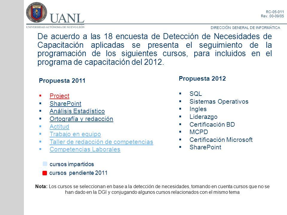 De acuerdo a las 18 encuesta de Detección de Necesidades de Capacitación aplicadas se presenta el seguimiento de la programación de los siguientes cursos, para incluidos en el programa de capacitación del 2012.