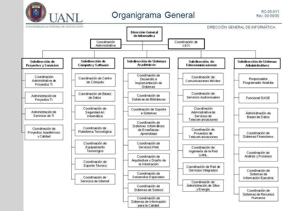 Organigrama General