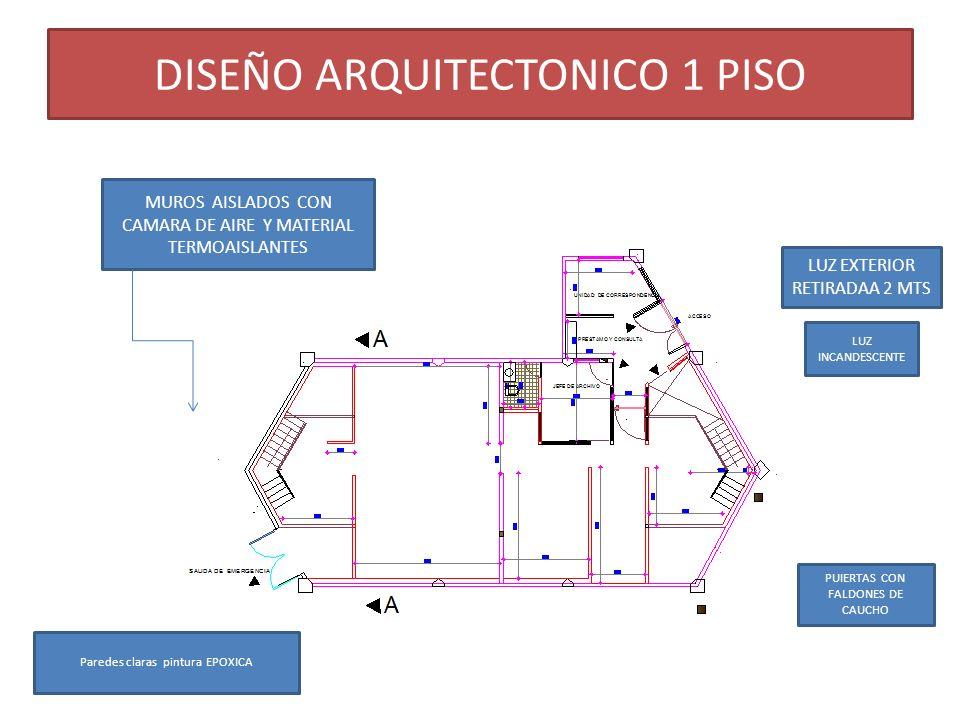 DISEÑO ARQUITECTONICO 1 PISO