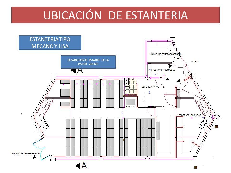 UBICACIÓN DE ESTANTERIA