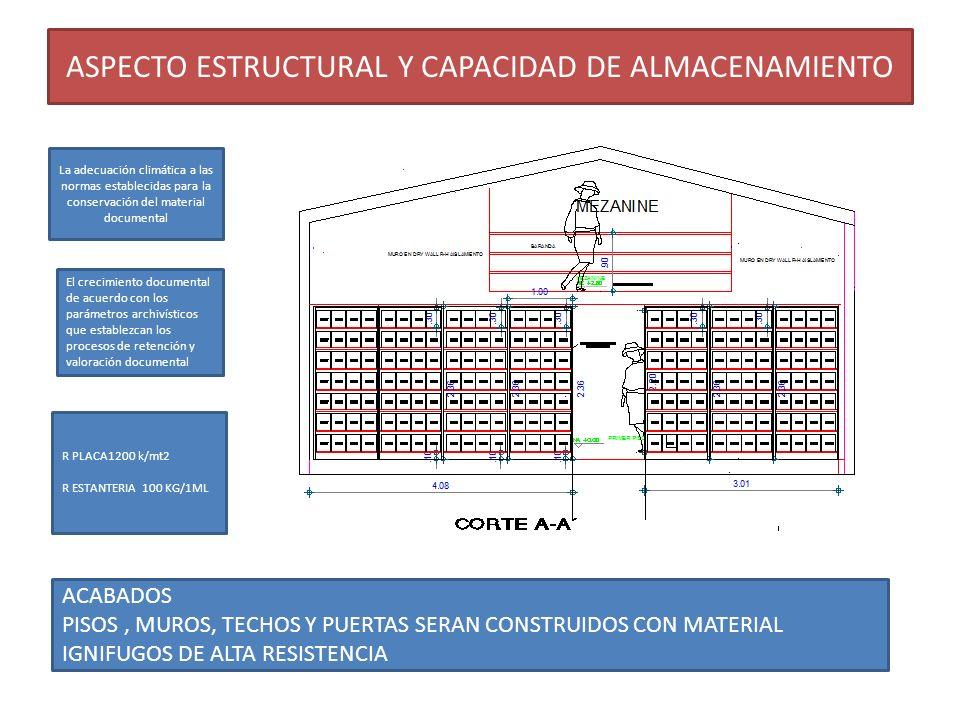 ASPECTO ESTRUCTURAL Y CAPACIDAD DE ALMACENAMIENTO