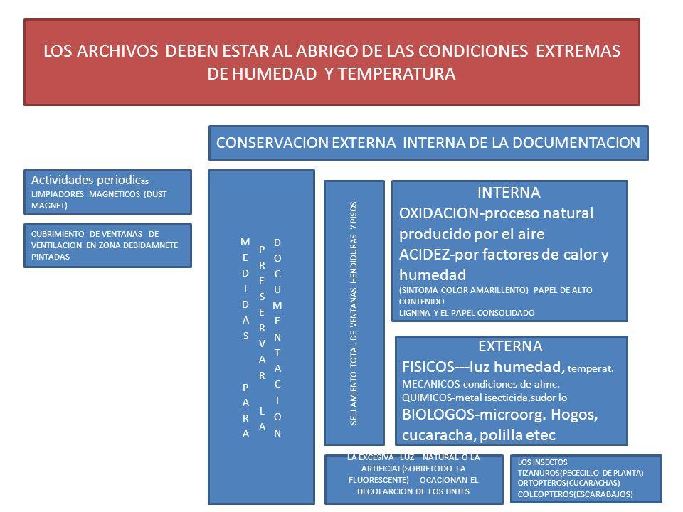 LOS ARCHIVOS DEBEN ESTAR AL ABRIGO DE LAS CONDICIONES EXTREMAS DE HUMEDAD Y TEMPERATURA