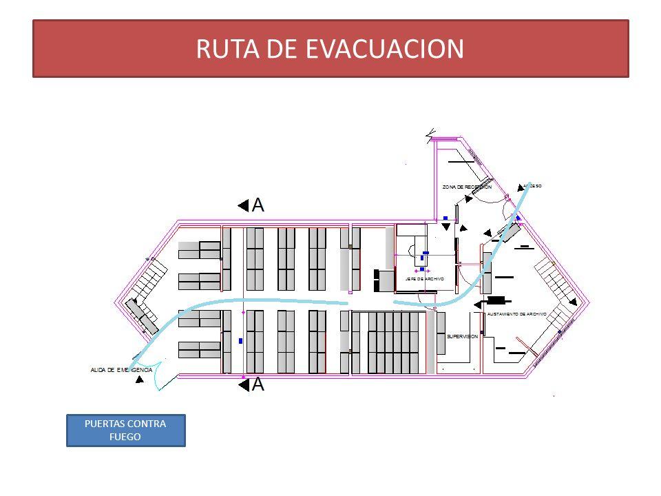 RUTA DE EVACUACION PUERTAS CONTRA FUEGO