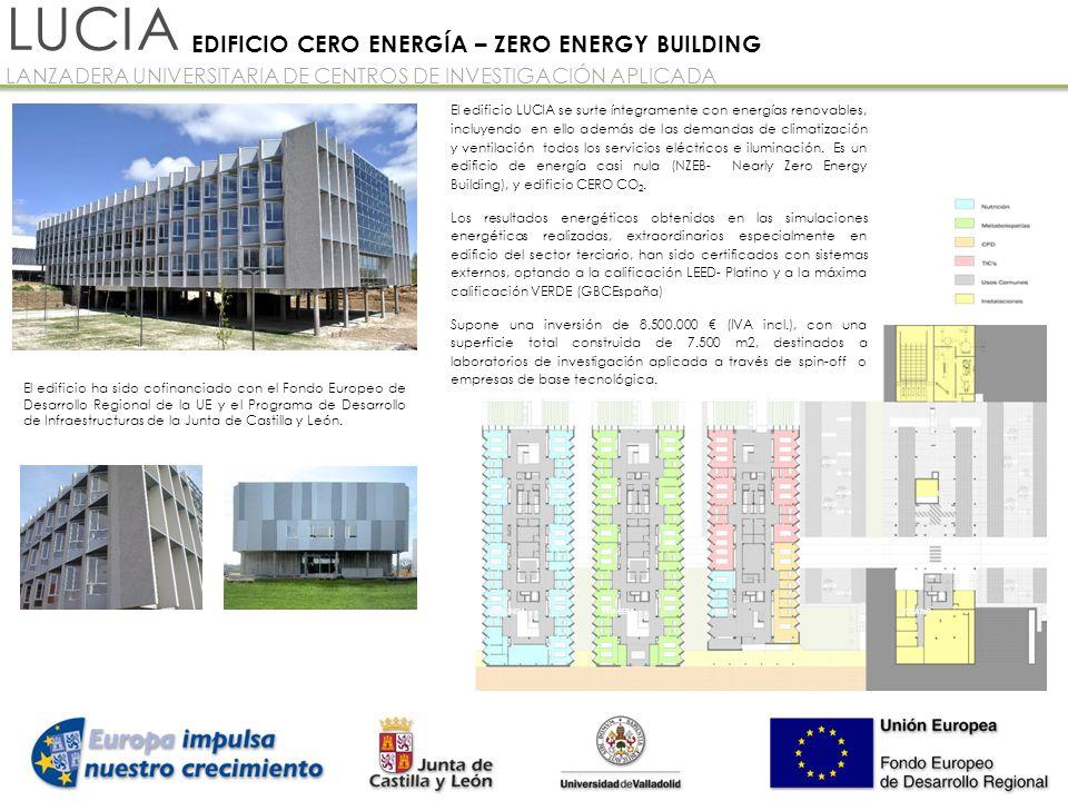 LUCIA EDIFICIO CERO ENERGÍA – ZERO ENERGY BUILDING