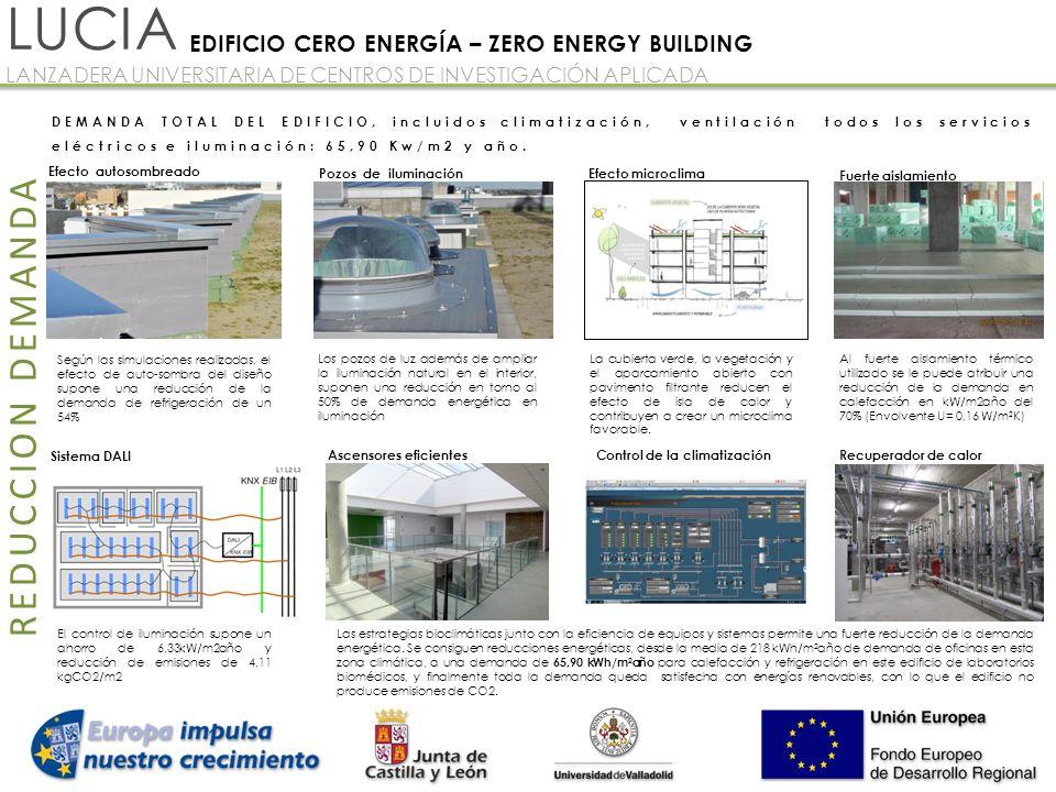 LUCIA REDUCCION DEMANDA EDIFICIO CERO ENERGÍA – ZERO ENERGY BUILDING