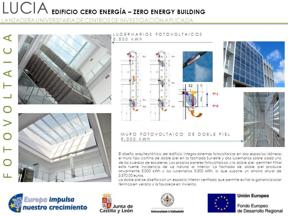 LUCIA FOTOVOLTAICA EDIFICIO CERO ENERGÍA – ZERO ENERGY BUILDING