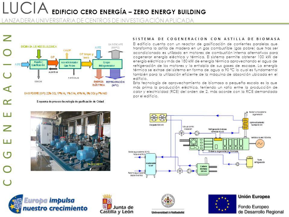 LUCIA COGENERACION EDIFICIO CERO ENERGÍA – ZERO ENERGY BUILDING
