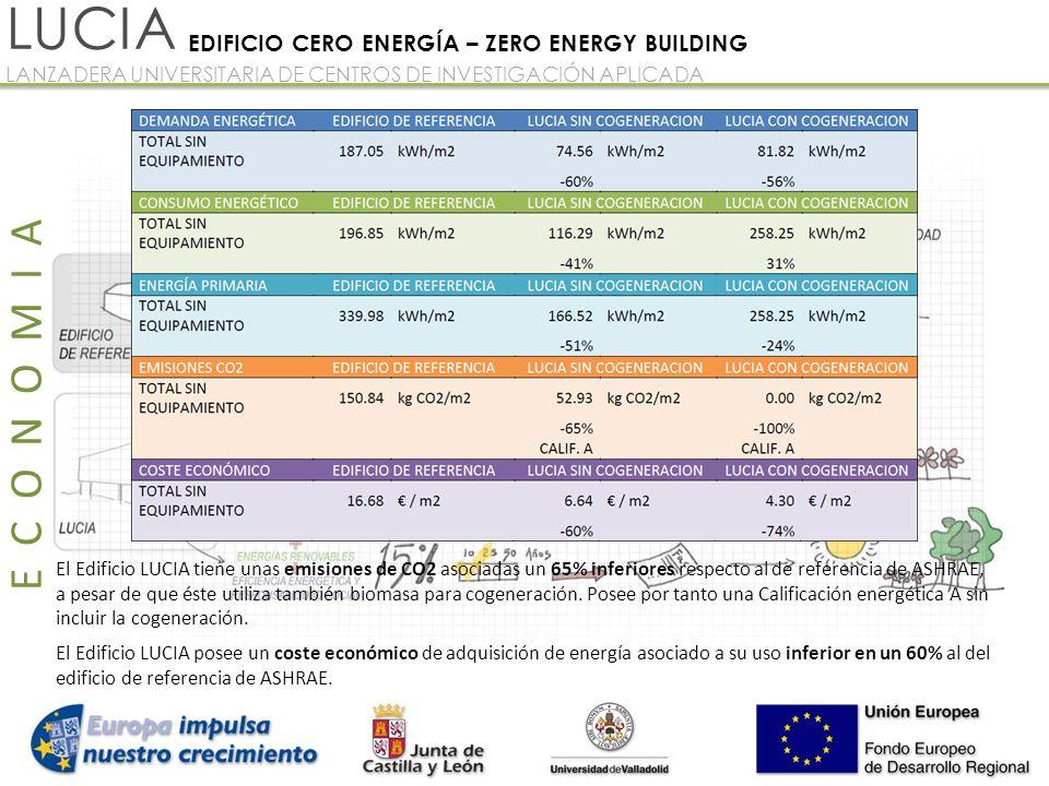 LUCIA ECONOMIA EDIFICIO CERO ENERGÍA – ZERO ENERGY BUILDING