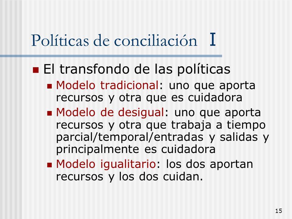 Políticas de conciliación I
