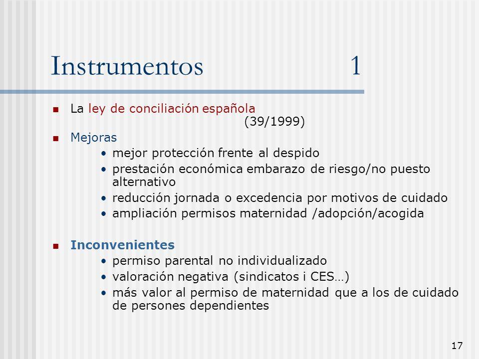 Instrumentos 1 La ley de conciliación española (39/1999) Mejoras