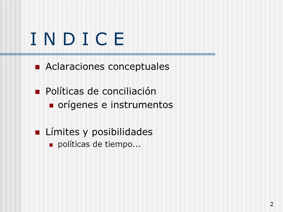 I N D I C E Aclaraciones conceptuales Políticas de conciliación