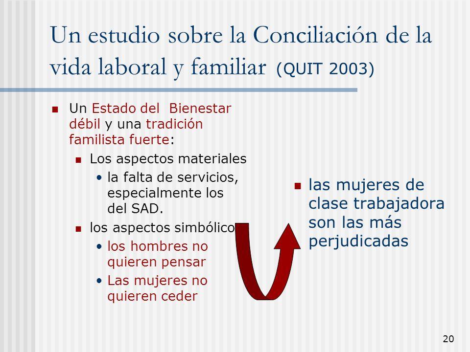 Un estudio sobre la Conciliación de la vida laboral y familiar (QUIT 2003)