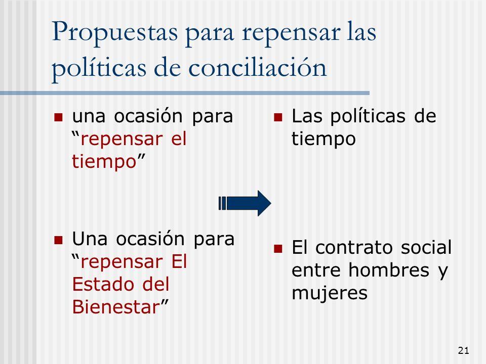 Propuestas para repensar las políticas de conciliación