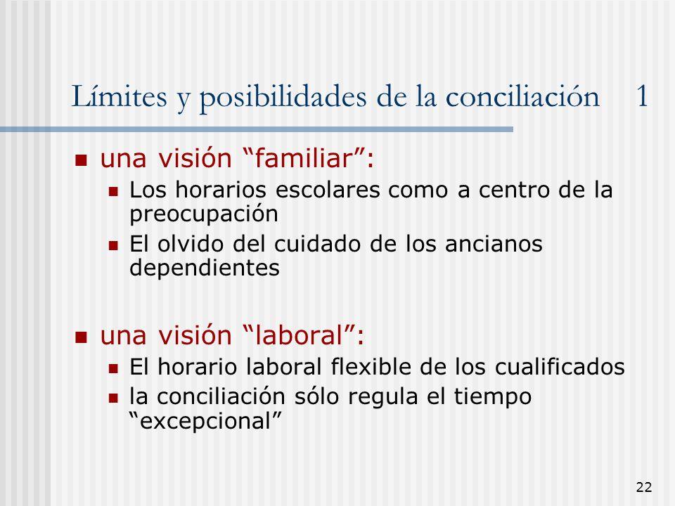 Límites y posibilidades de la conciliación 1