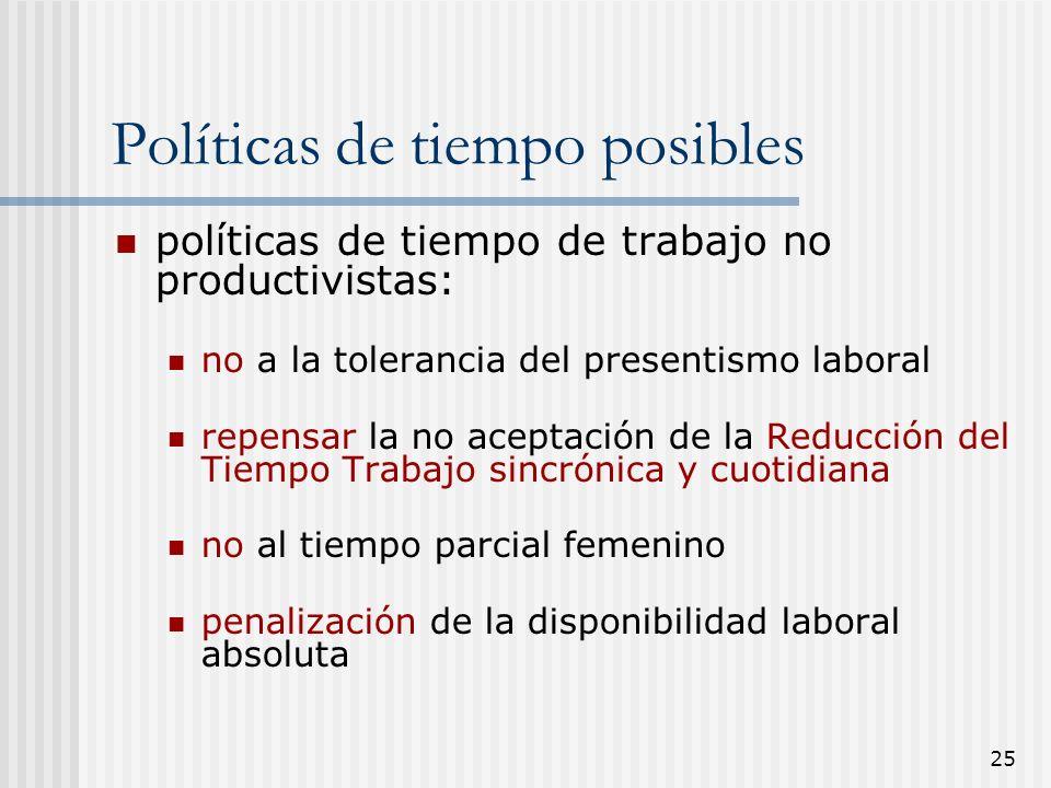 Políticas de tiempo posibles