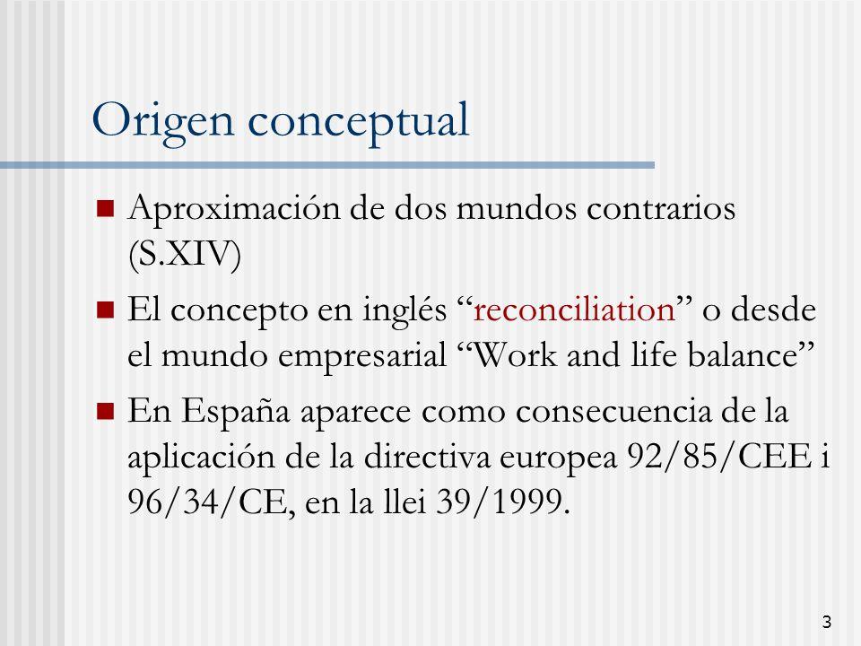 Origen conceptual Aproximación de dos mundos contrarios (S.XIV)