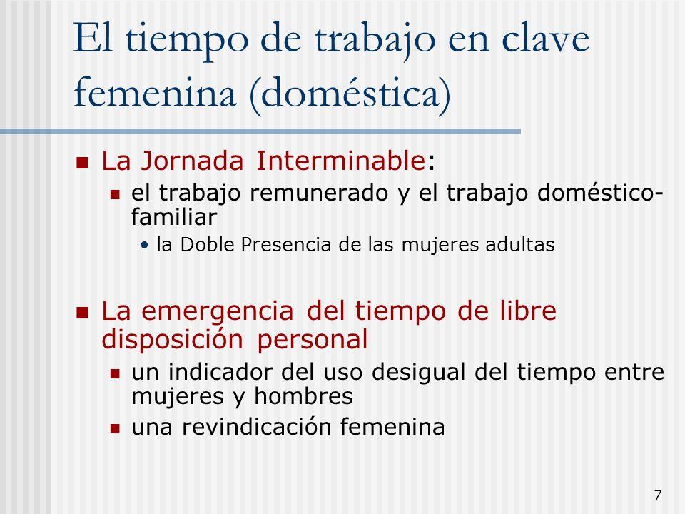 El tiempo de trabajo en clave femenina (doméstica)