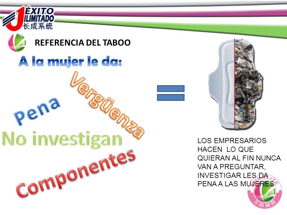 Vergüenza Pena No investigan Componentes