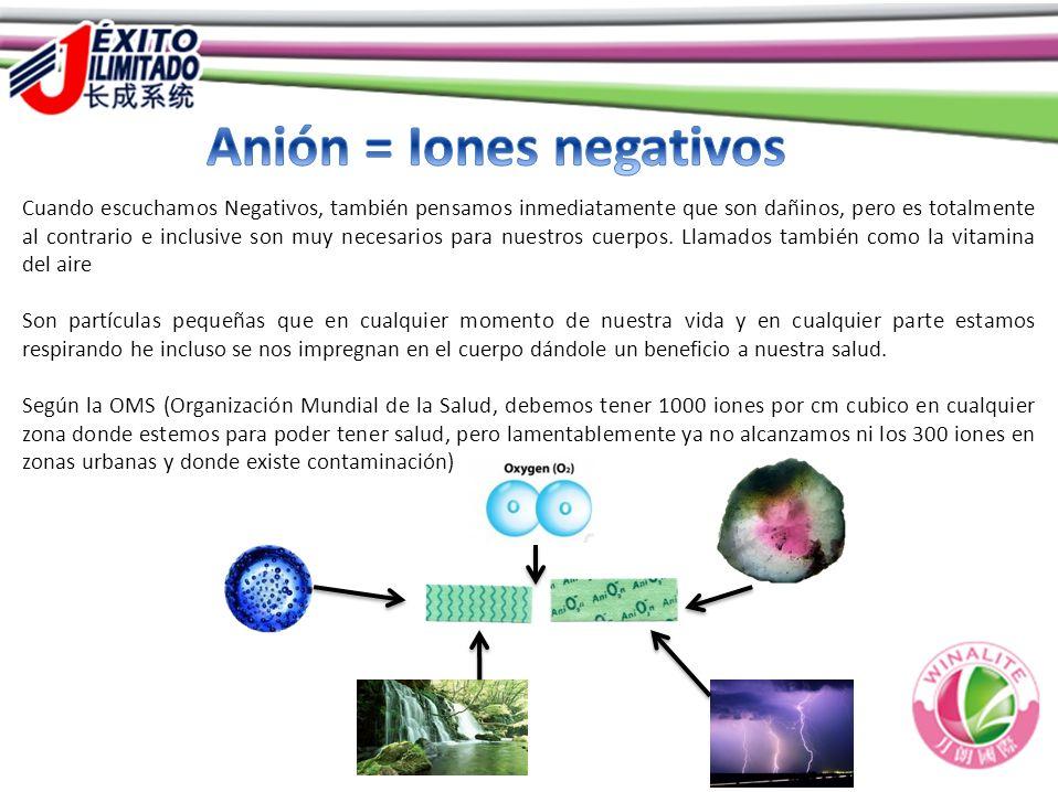 Anión = Iones negativos
