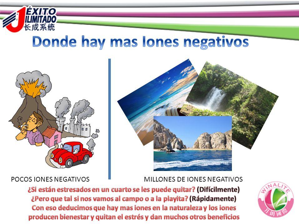 Donde hay mas Iones negativos