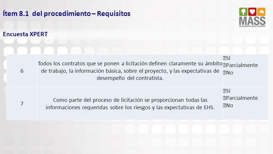 Ítem 8.1 del procedimiento – Requisitos
