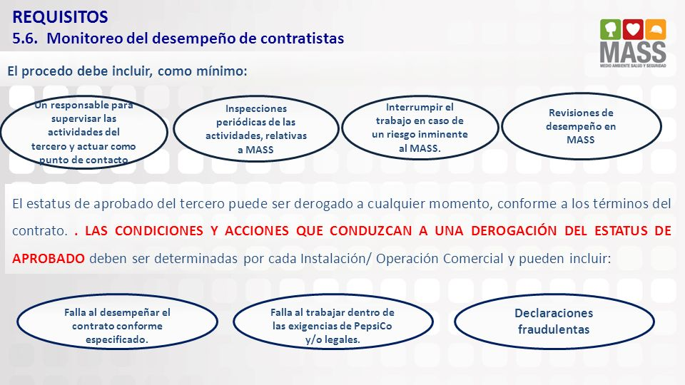 REQUISITOS 5.6. Monitoreo del desempeño de contratistas