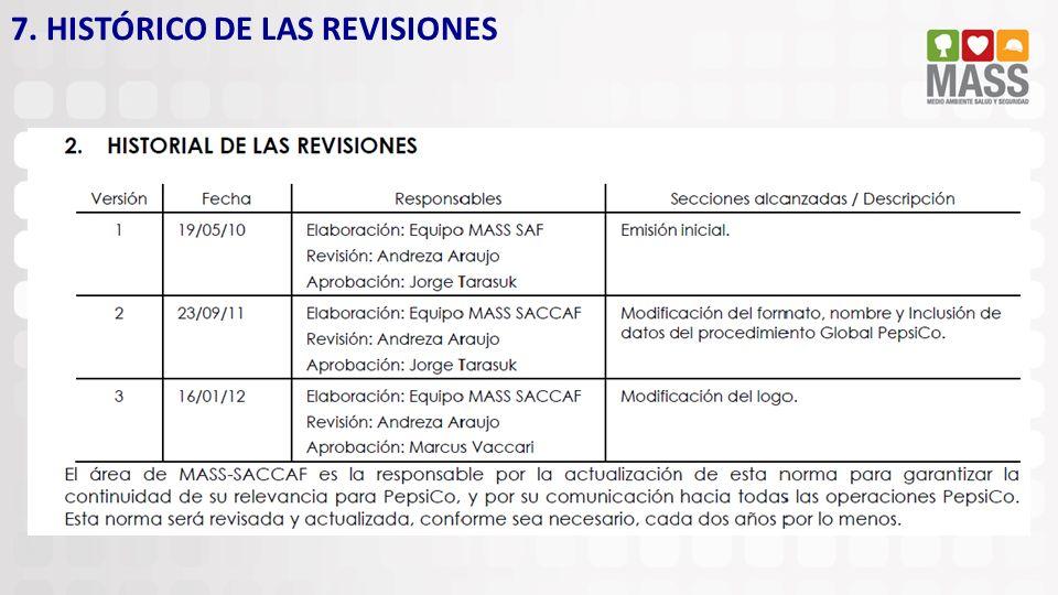 7. HISTÓRICO DE LAS REVISIONES