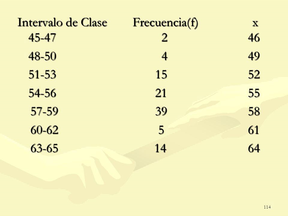 Intervalo de Clase Frecuencia(f) x 45-47 2 46