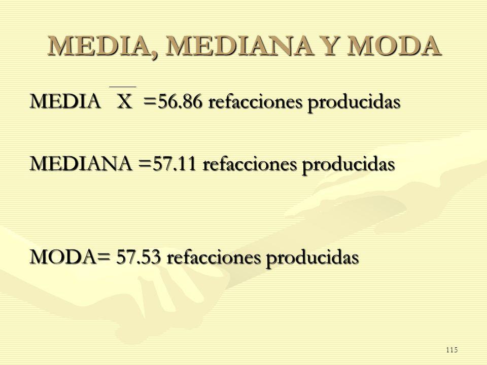MEDIA, MEDIANA Y MODA MEDIA X =56.86 refacciones producidas