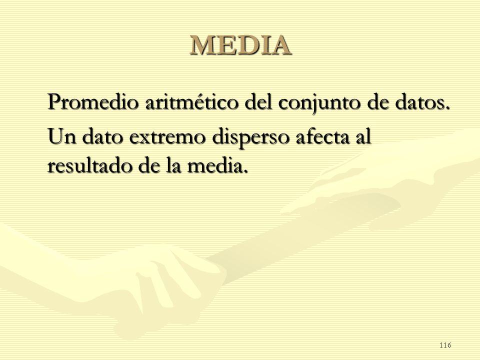 MEDIA Promedio aritmético del conjunto de datos.