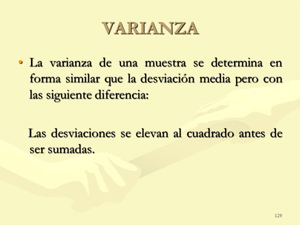 VARIANZA La varianza de una muestra se determina en forma similar que la desviación media pero con las siguiente diferencia: