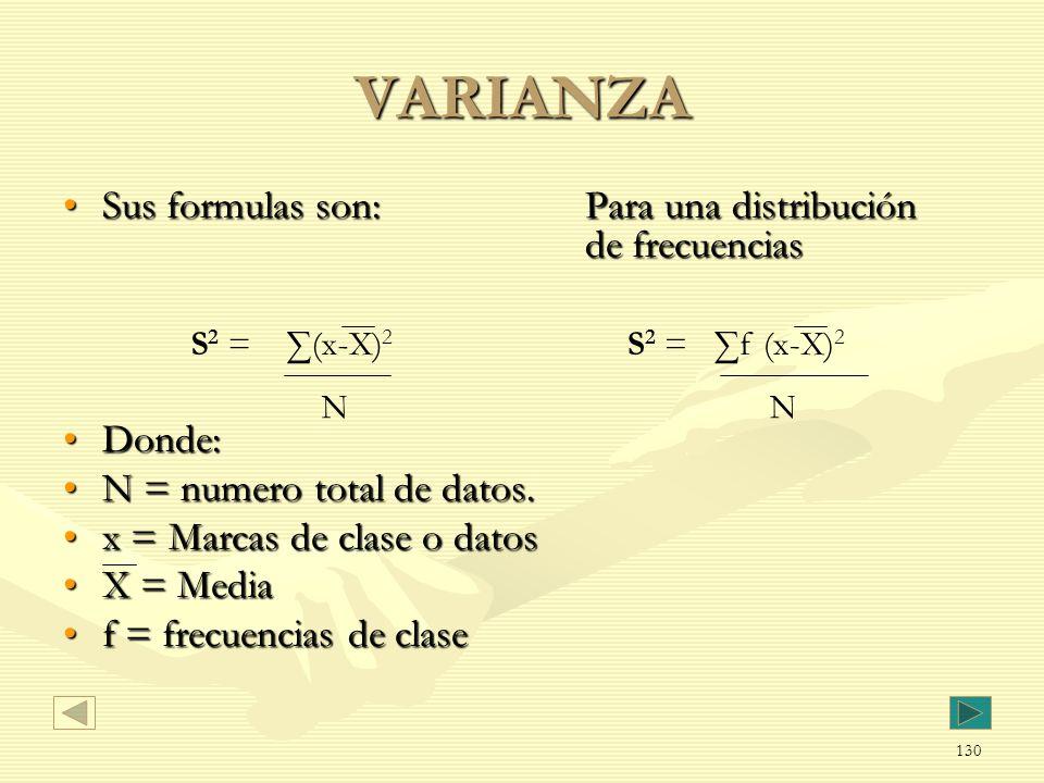 VARIANZA Sus formulas son: Para una distribución de frecuencias Donde: