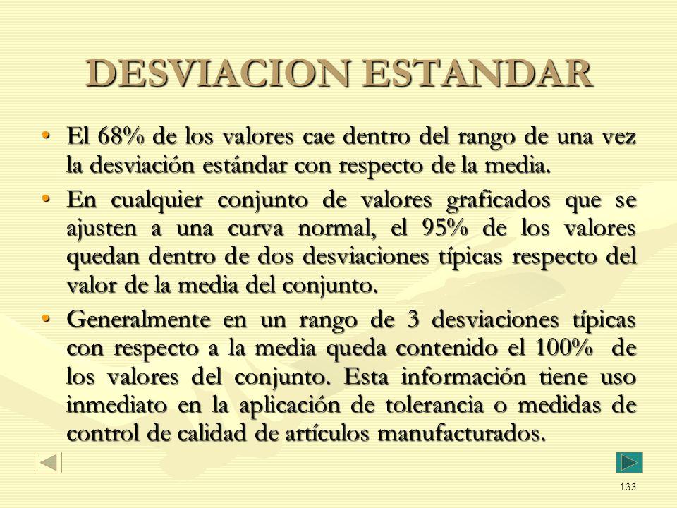 DESVIACION ESTANDAR El 68% de los valores cae dentro del rango de una vez la desviación estándar con respecto de la media.
