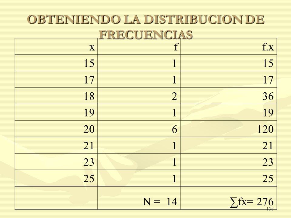 OBTENIENDO LA DISTRIBUCION DE FRECUENCIAS