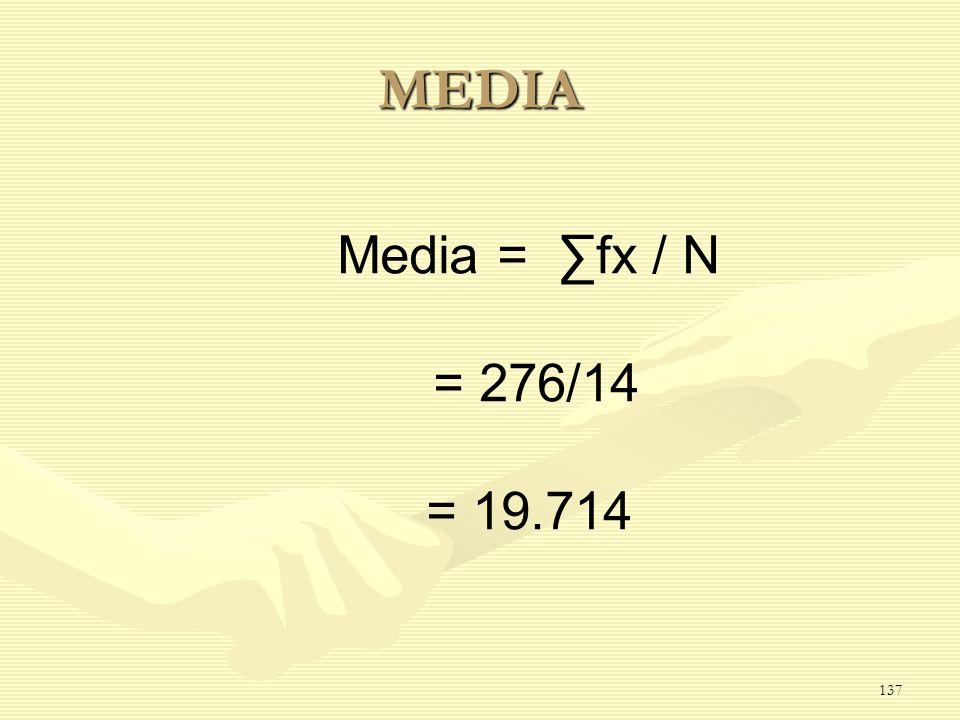 MEDIA Media = ∑fx / N = 276/14 = 19.714