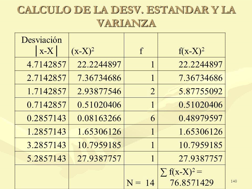 CALCULO DE LA DESV. ESTANDAR Y LA VARIANZA