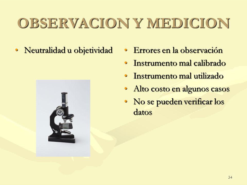 OBSERVACION Y MEDICION