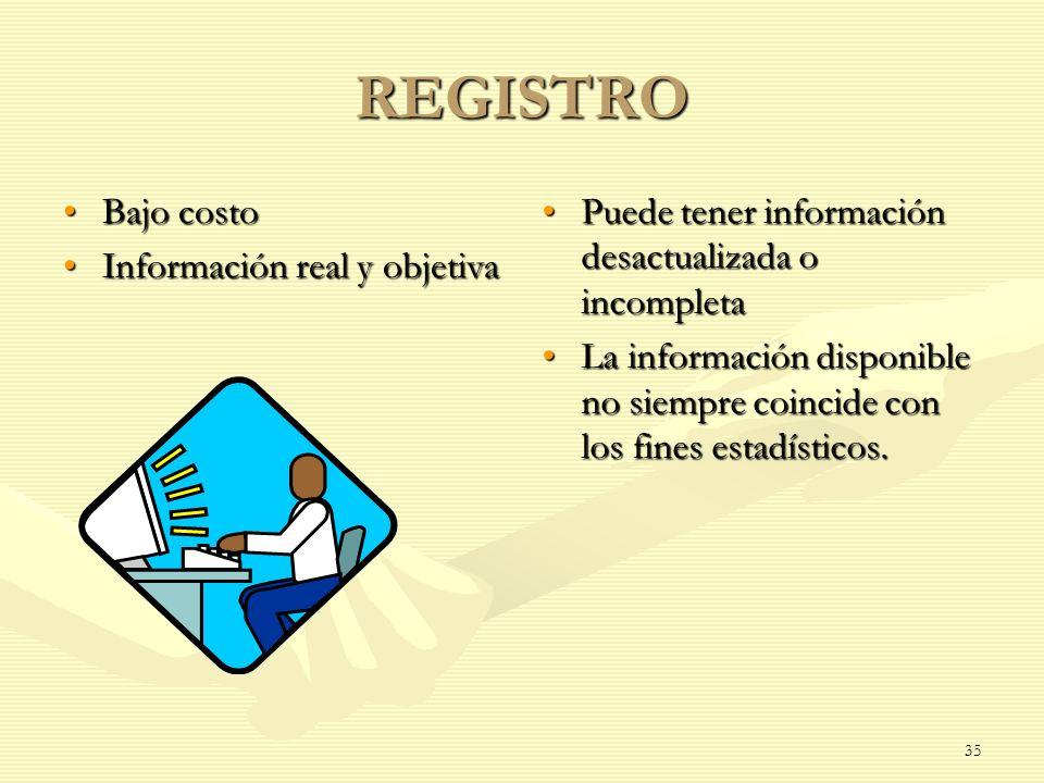 REGISTRO Bajo costo Información real y objetiva