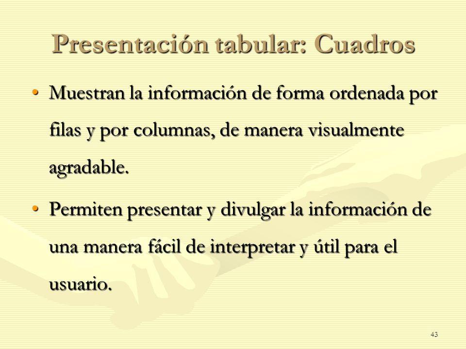 Presentación tabular: Cuadros
