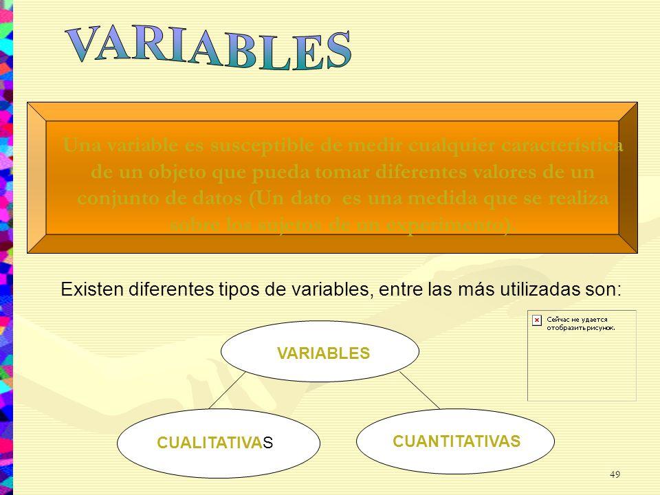 Existen diferentes tipos de variables, entre las más utilizadas son: