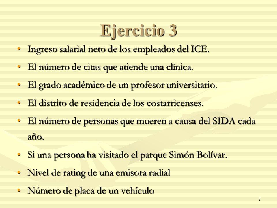 Ejercicio 3 Ingreso salarial neto de los empleados del ICE.
