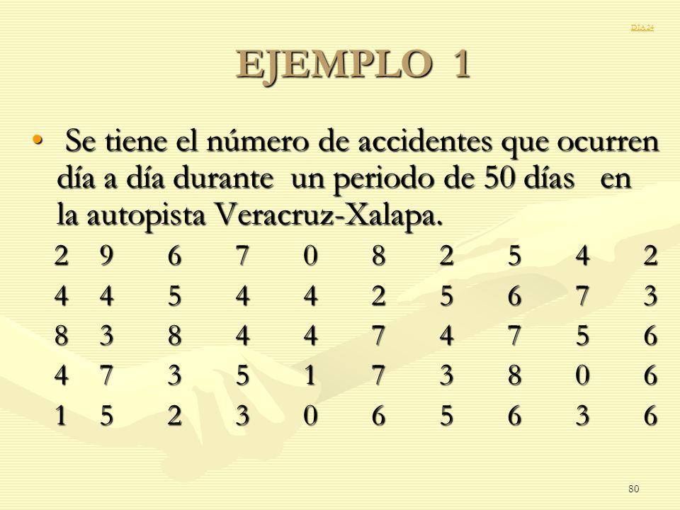 EJEMPLO 1 DIA 24. Se tiene el número de accidentes que ocurren día a día durante un periodo de 50 días en la autopista Veracruz-Xalapa.
